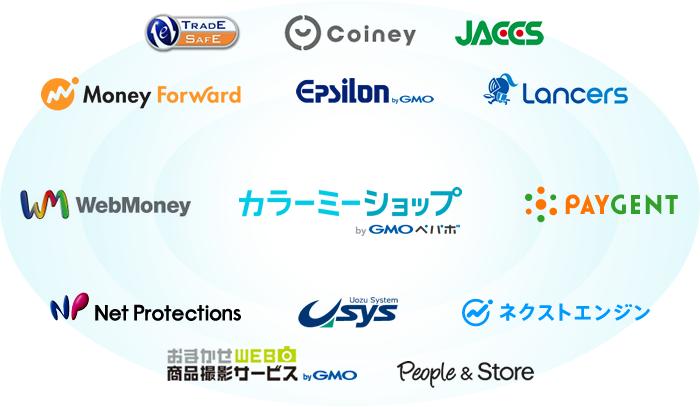 本連携を利用して「Coiney」レジ画面に登録された商品データイメージ