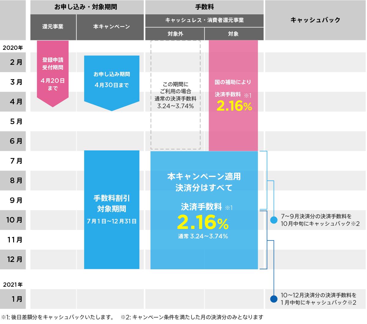schedule_f-1